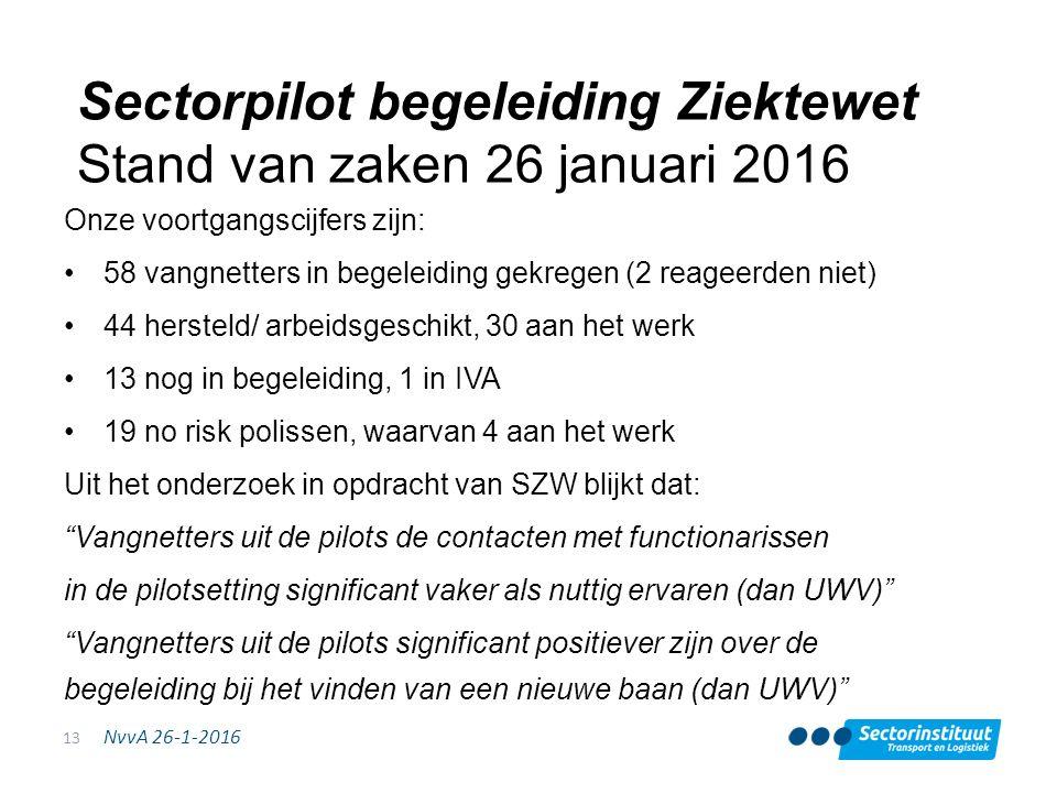 NvvA 26-1-2016 Sectorpilot begeleiding Ziektewet Stand van zaken 26 januari 2016 Onze voortgangscijfers zijn: 58 vangnetters in begeleiding gekregen (