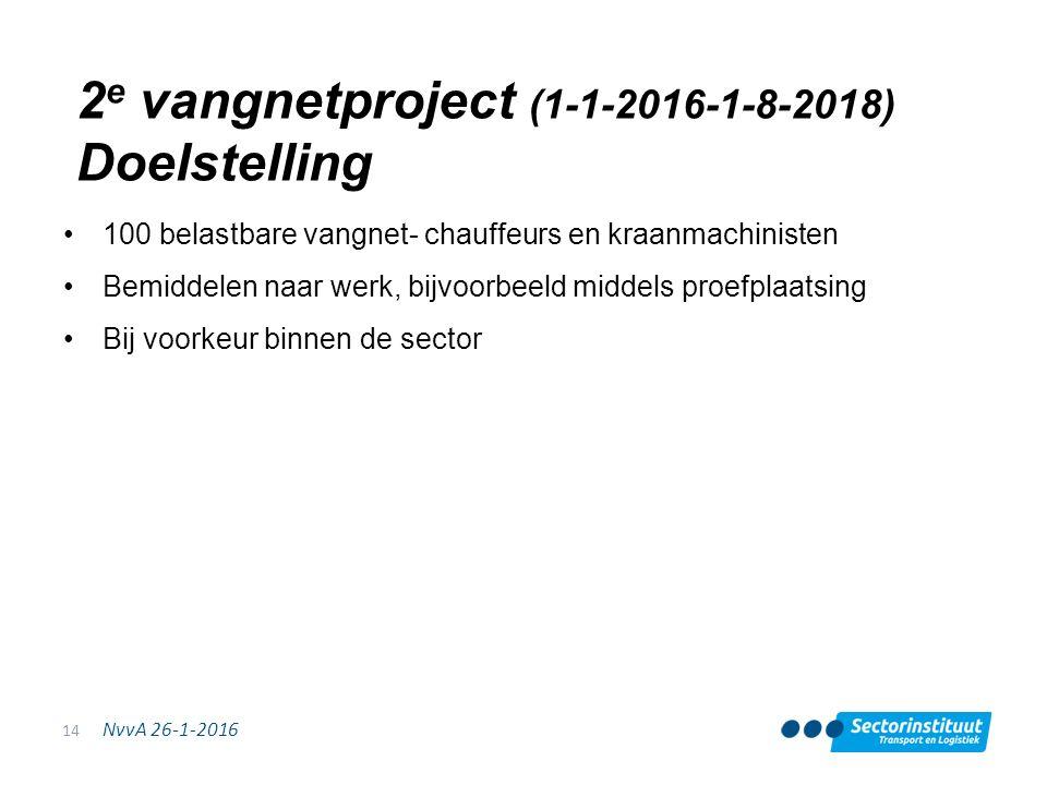 NvvA 26-1-2016 2 e vangnetproject (1-1-2016-1-8-2018) Doelstelling 100 belastbare vangnet- chauffeurs en kraanmachinisten Bemiddelen naar werk, bijvoorbeeld middels proefplaatsing Bij voorkeur binnen de sector 14