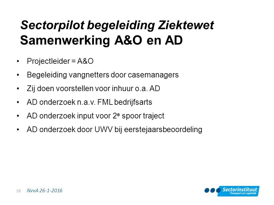 NvvA 26-1-2016 Sectorpilot begeleiding Ziektewet Samenwerking A&O en AD Projectleider = A&O Begeleiding vangnetters door casemanagers Zij doen voorstellen voor inhuur o.a.