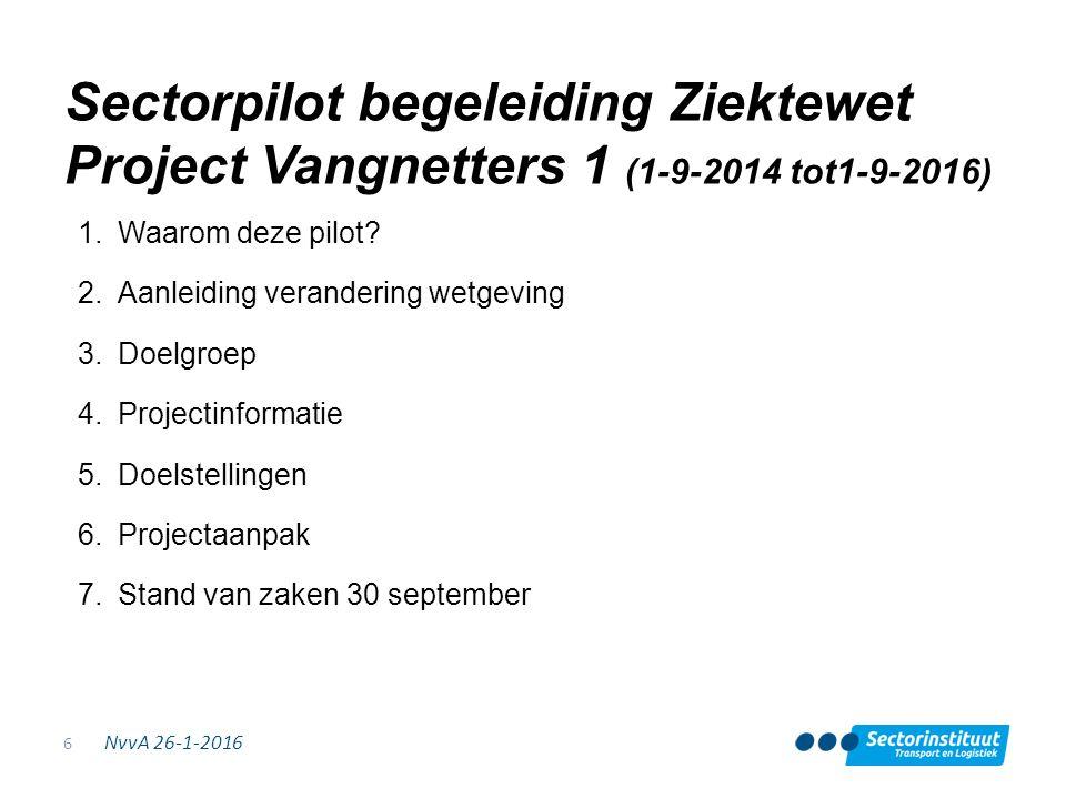 NvvA 26-1-2016 Sectorpilot begeleiding Ziektewet Project Vangnetters 1 (1-9-2014 tot1-9-2016) 1.Waarom deze pilot? 2.Aanleiding verandering wetgeving