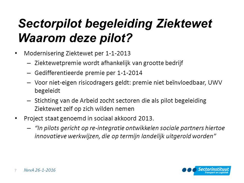 NvvA 26-1-2016 Sectorpilot begeleiding Ziektewet Waarom deze pilot? Modernisering Ziektewet per 1-1-2013 – Ziektewetpremie wordt afhankelijk van groot