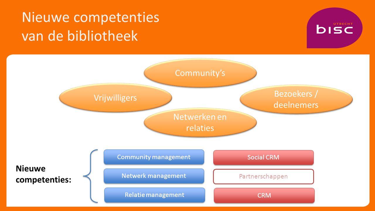 Nieuwe competenties van de bibliotheek Vrijwilligers Community's Bezoekers / deelnemers Netwerken en relaties Netwerk management Community management Relatie management Nieuwe competenties: Partnerschappen Social CRM CRM