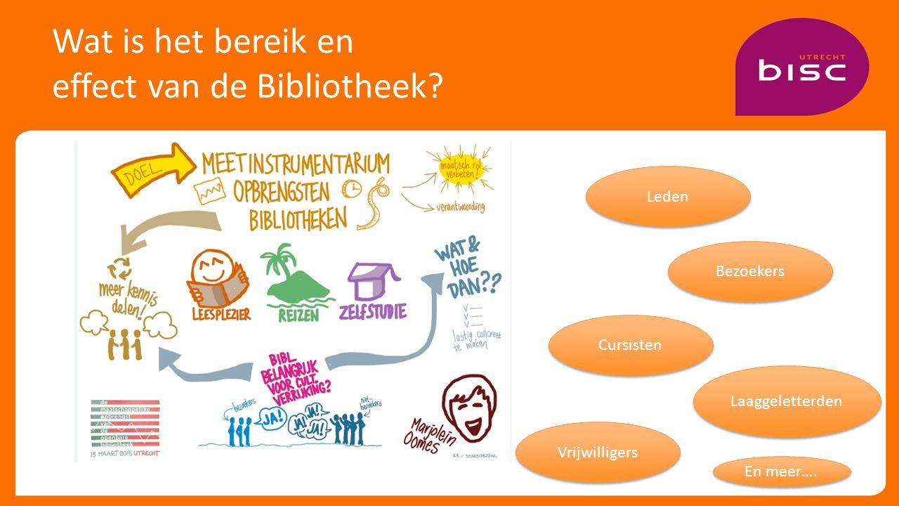 Monitoren van Bezoekers en gebruikers Lokale initiatieven waarop ingehaakt kan worden Thema's: Lezen, onderwijs, debat, zorg, welzijn etc.