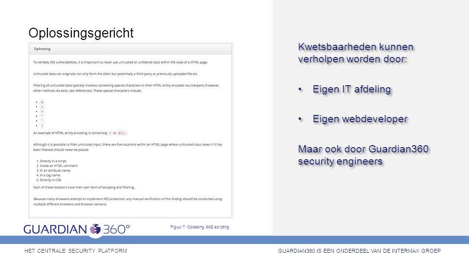 Oplossingsgericht Kwetsbaarheden kunnen verholpen worden door: Eigen IT afdeling Eigen webdeveloper Maar ook door Guardian360 security engineers Kwets