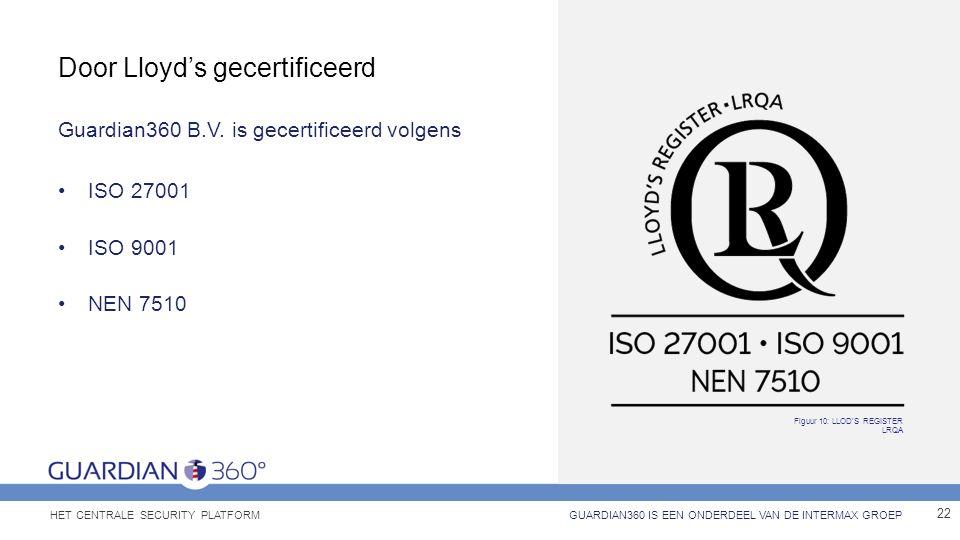 Door Lloyd's gecertificeerd Guardian360 B.V. is gecertificeerd volgens ISO 27001 ISO 9001 NEN 7510 22 GUARDIAN360 IS EEN ONDERDEEL VAN DE INTERMAX GRO