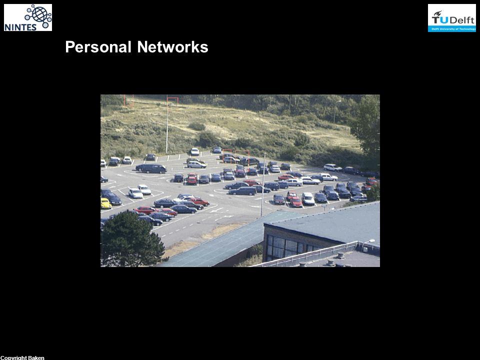 15 Copyright Baken Personal Networks www.freeband.nl PNP2008!!