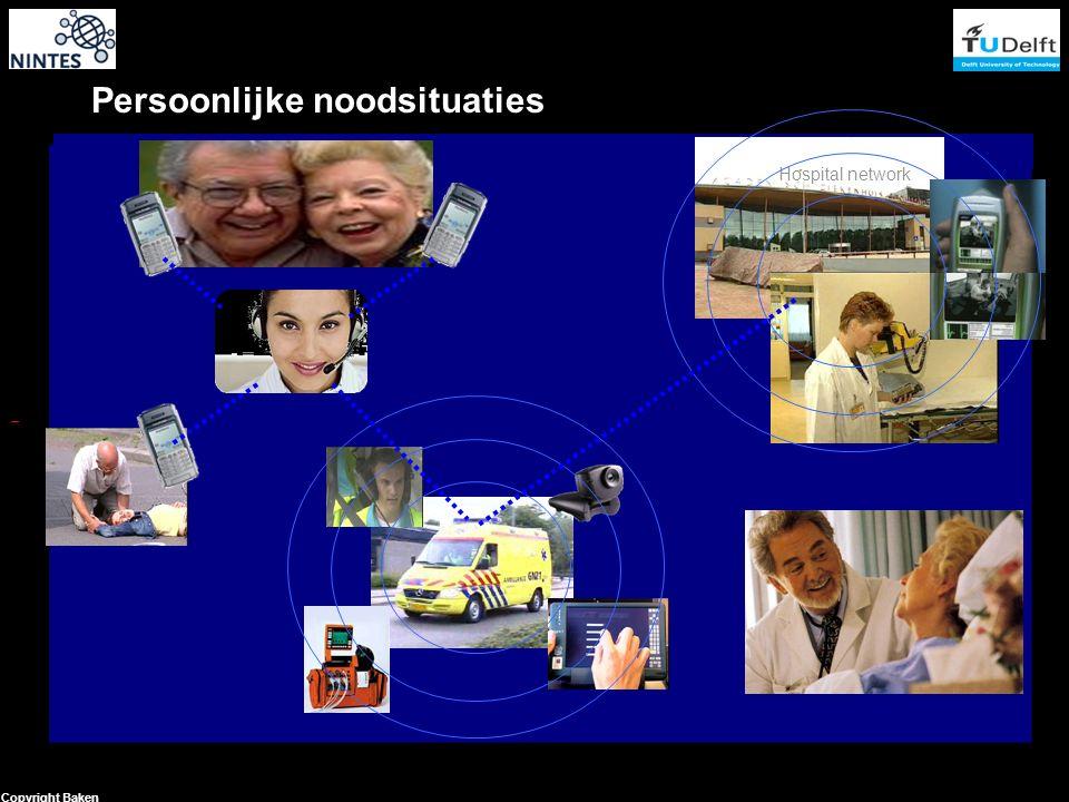 17 Copyright Baken Persoonlijke noodsituaties Hospital network