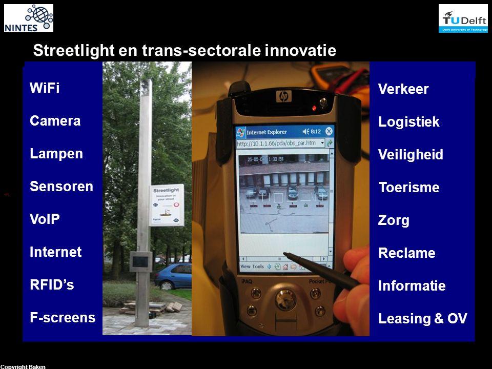 25 Copyright Baken Streetlight en trans-sectorale innovatie Verkeer Logistiek Veiligheid Toerisme Zorg Reclame Informatie Leasing & OV WiFi Camera Lampen Sensoren VoIP Internet RFID's F-screens