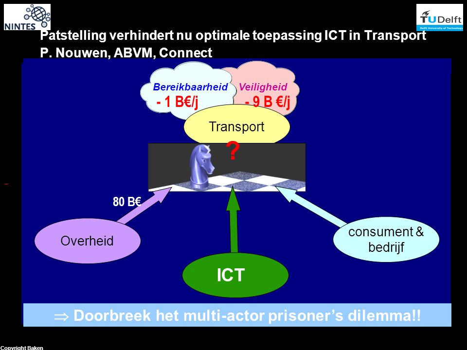 27 Copyright Baken Patstelling verhindert nu optimale toepassing ICT in Transport P.