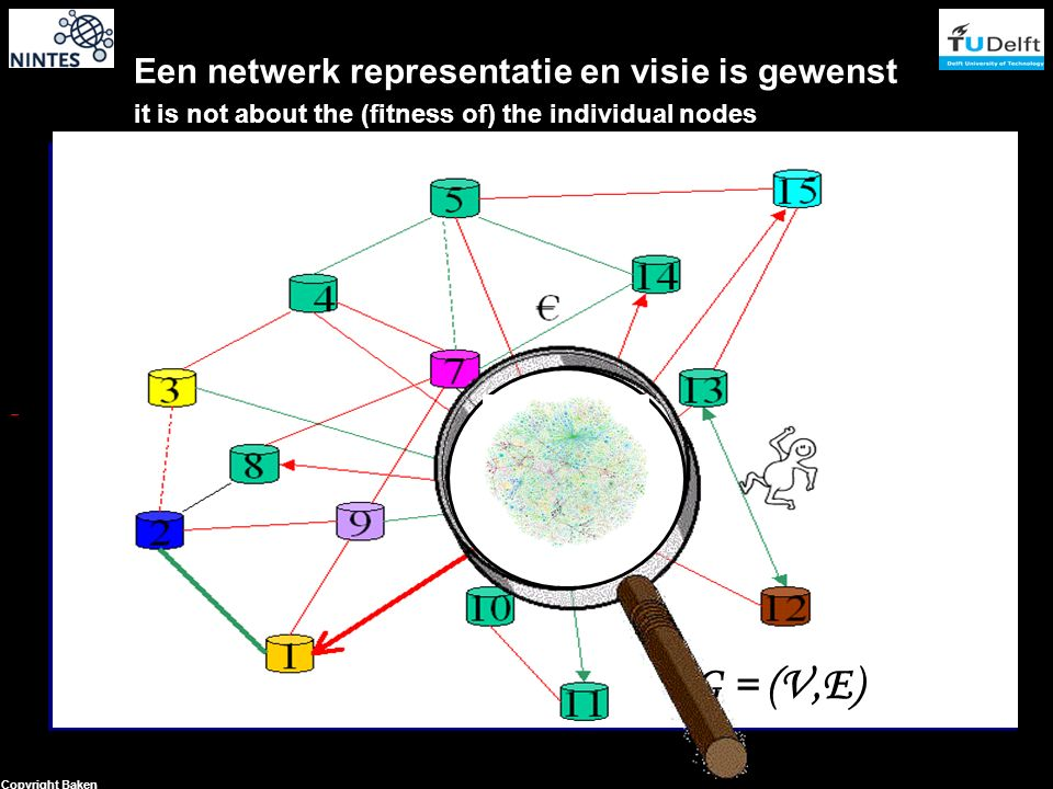 5 Copyright Baken Een netwerk representatie en visie is gewenst it is not about the (fitness of) the individual nodes G = (V,E) ICT-Netwerk ICT-Diensten BSP BNP
