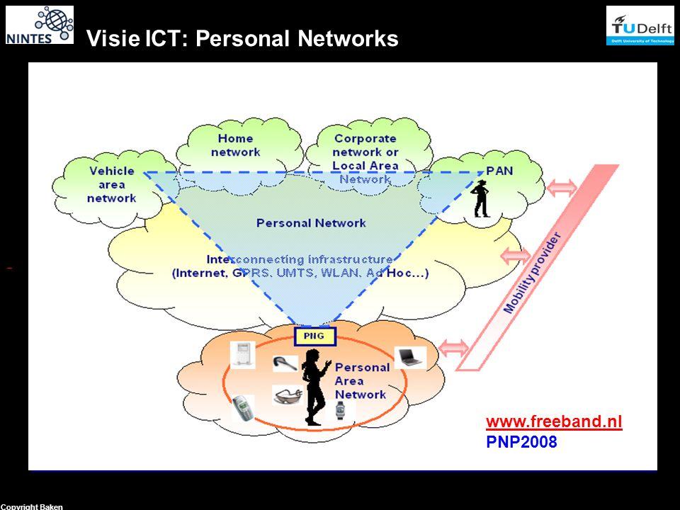 8 Copyright Baken Visie ICT: Personal Networks www.freeband.nl PNP2008