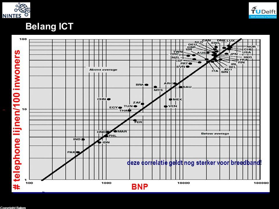 9 Copyright Baken Belang ICT deze correlatie geldt nog sterker voor breedband.
