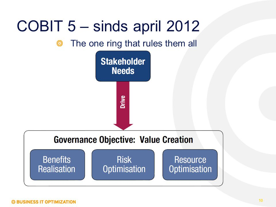 COBIT 5 – sinds april 2012 The one ring that rules them all 10