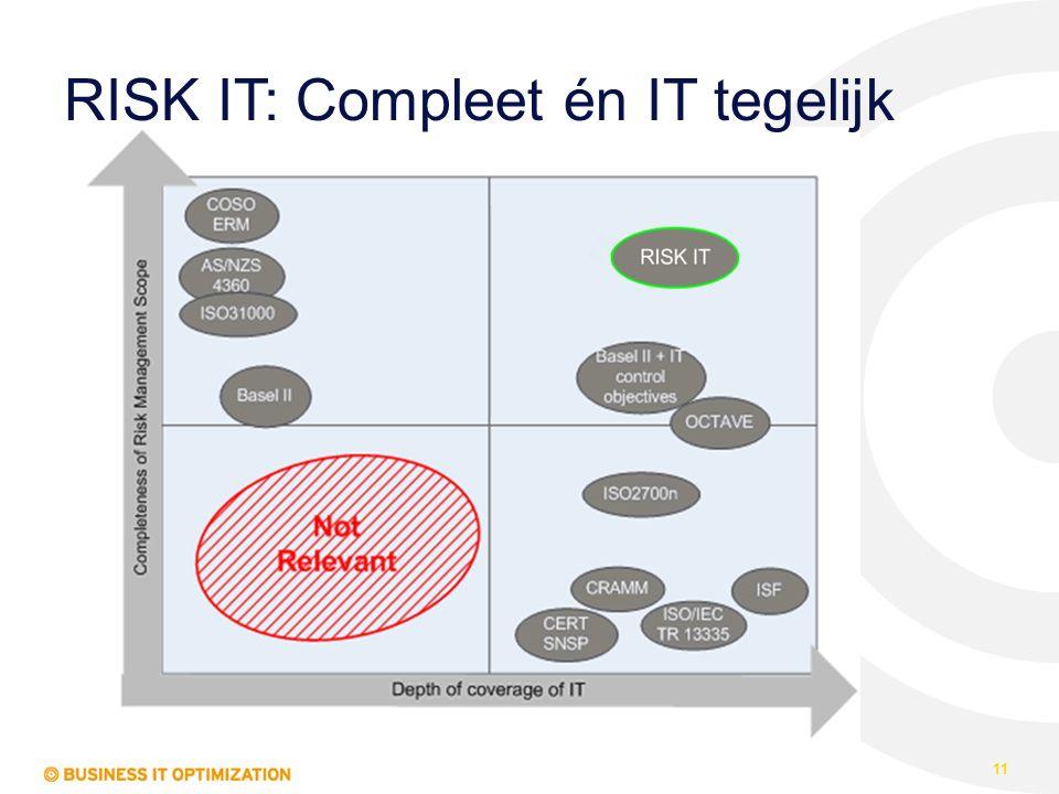 RISK IT: Compleet én IT tegelijk 11