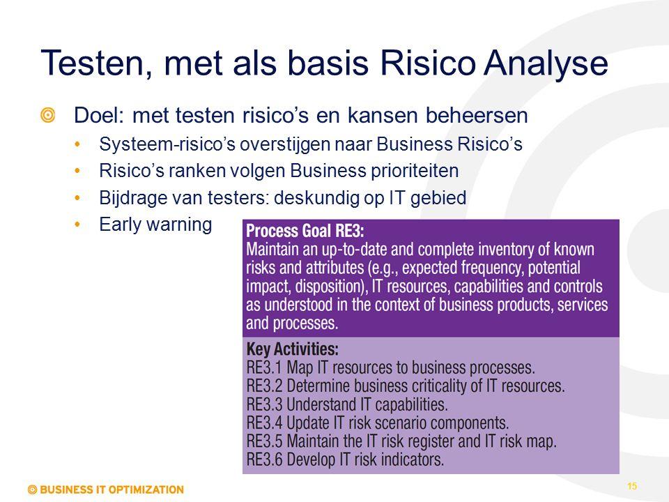 Testen, met als basis Risico Analyse Doel: met testen risico's en kansen beheersen Systeem-risico's overstijgen naar Business Risico's Risico's ranken volgen Business prioriteiten Bijdrage van testers: deskundig op IT gebied Early warning 15