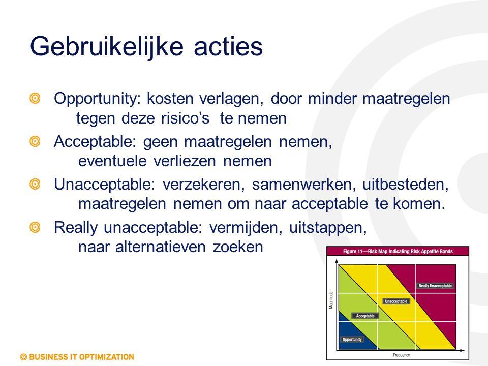 Gebruikelijke acties 23 Opportunity: kosten verlagen, door minder maatregelen tegen deze risico's te nemen Acceptable: geen maatregelen nemen, eventuele verliezen nemen Unacceptable: verzekeren, samenwerken, uitbesteden, maatregelen nemen om naar acceptable te komen.