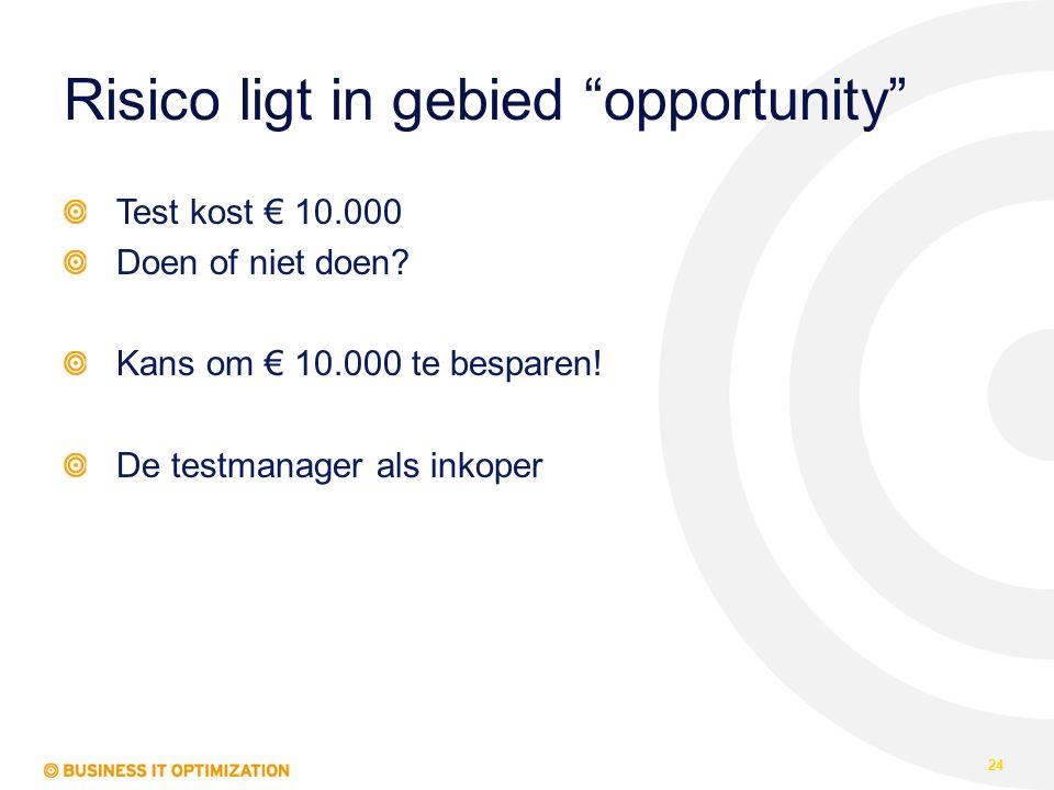 """Risico ligt in gebied """"opportunity"""" Test kost € 10.000 Doen of niet doen? Kans om € 10.000 te besparen! De testmanager als inkoper 24"""