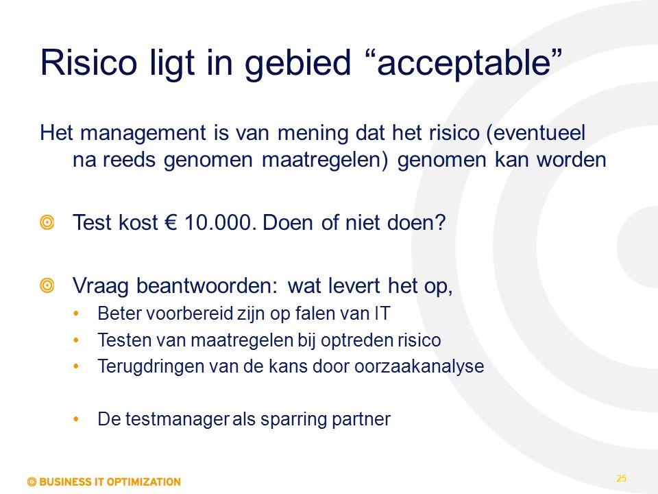 Risico ligt in gebied acceptable Het management is van mening dat het risico (eventueel na reeds genomen maatregelen) genomen kan worden Test kost € 10.000.