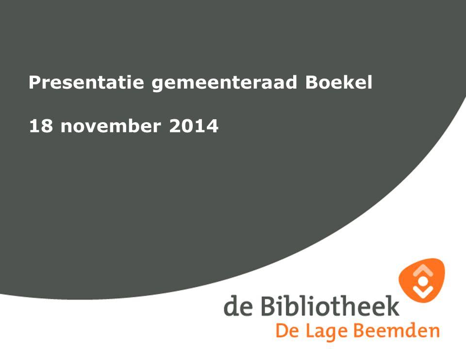 Presentatie gemeenteraad Boekel 18 november 2014