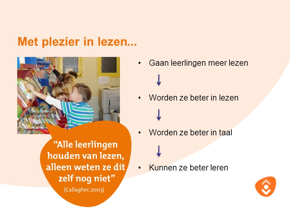 Gaan leerlingen meer lezen Worden ze beter in lezen Worden ze beter in taal Kunnen ze beter leren Met plezier in lezen...