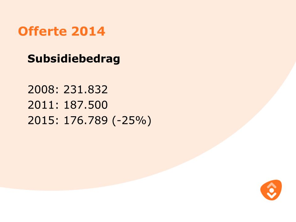 Offerte 2014 Subsidiebedrag 2008: 231.832 2011: 187.500 2015: 176.789 (-25%)
