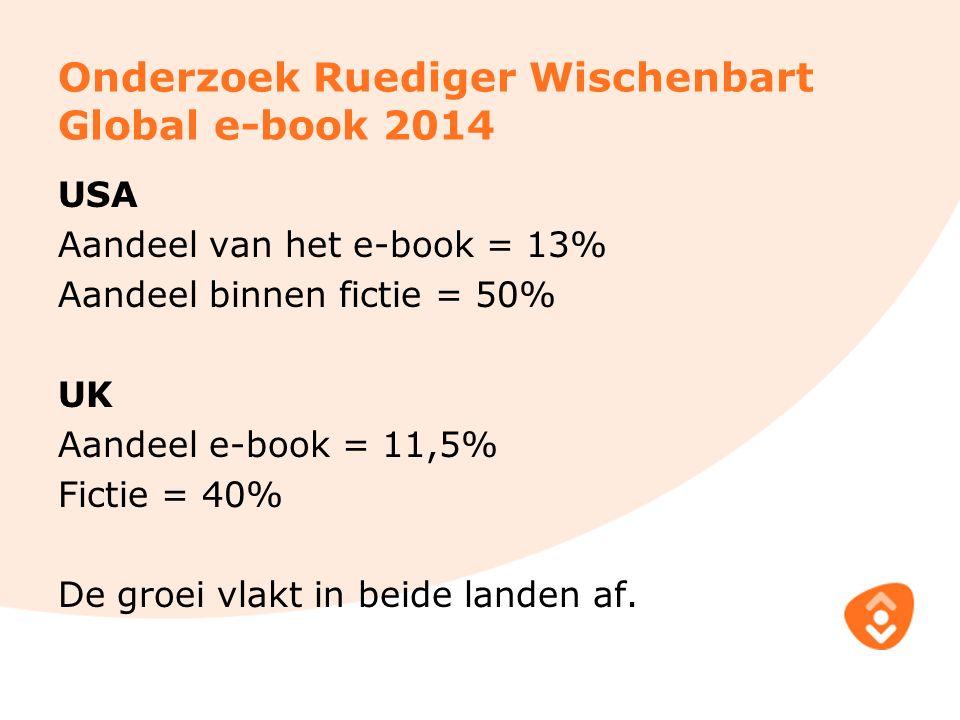 Onderzoek Ruediger Wischenbart Global e-book 2014 USA Aandeel van het e-book = 13% Aandeel binnen fictie = 50% UK Aandeel e-book = 11,5% Fictie = 40% De groei vlakt in beide landen af.