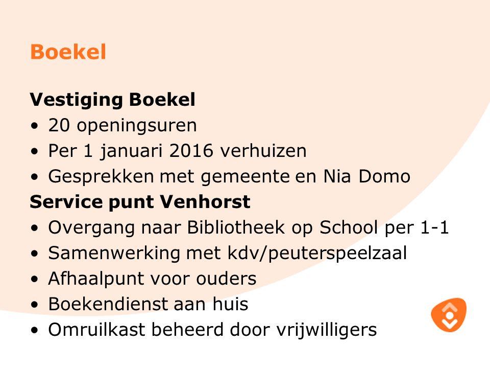 1,5 miljoen volwassen Nederlanders zijn laaggeletterd Dat is bijna 1 op de 10 Nederlanders Veel kinderen hebben bij binnenkomst op de basisschool een achterstand van 2.000 woorden 25% van de basisschoolleerlingen verlaat de school met een taalachterstand van 2,5 jaar Bibliotheek op School