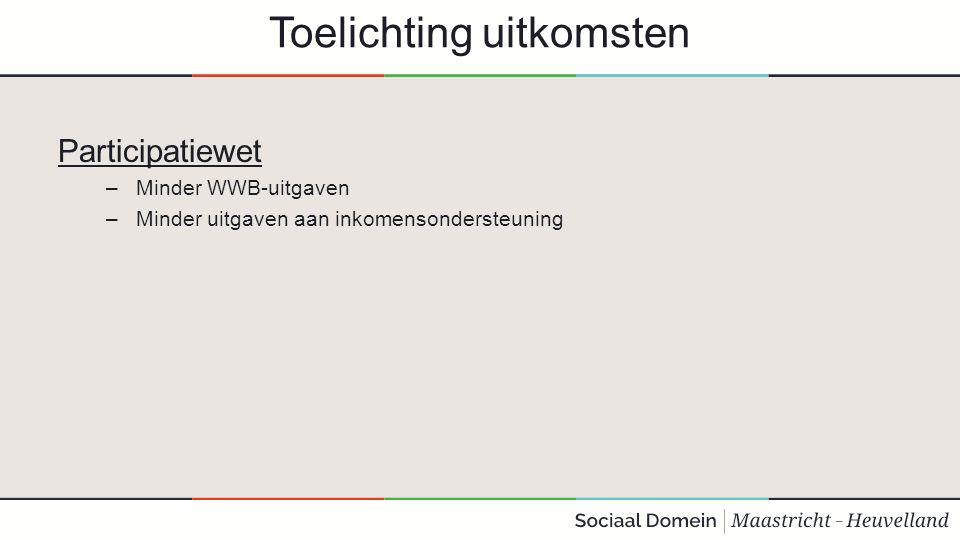 Toelichting uitkomsten Participatiewet –Minder WWB-uitgaven –Minder uitgaven aan inkomensondersteuning