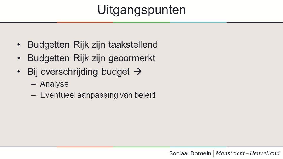 Uitgangspunten Budgetten Rijk zijn taakstellend Budgetten Rijk zijn geoormerkt Bij overschrijding budget  –Analyse –Eventueel aanpassing van beleid