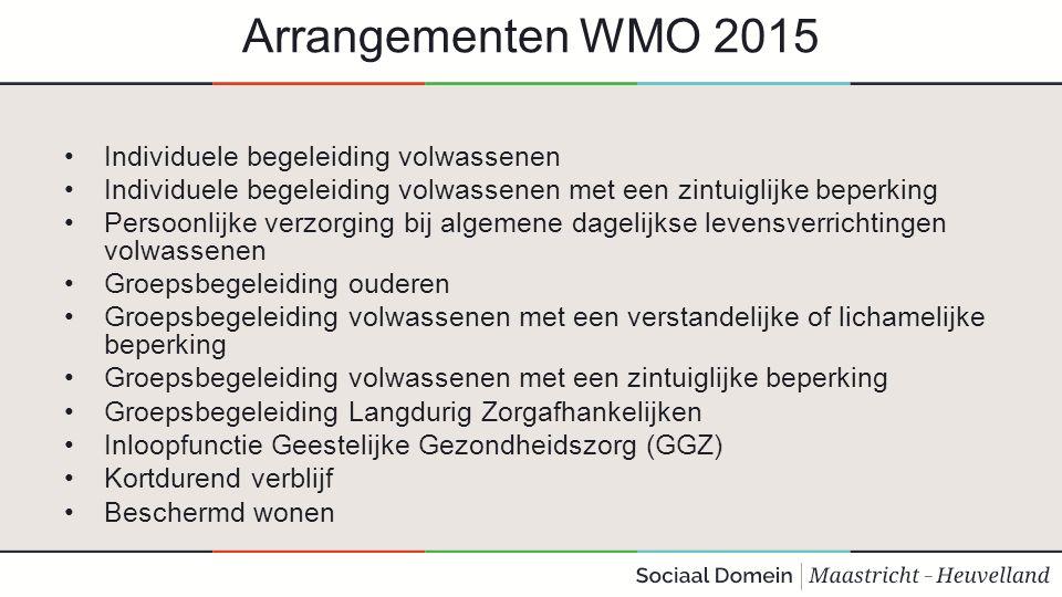 Arrangementen WMO 2015 Individuele begeleiding volwassenen Individuele begeleiding volwassenen met een zintuiglijke beperking Persoonlijke verzorging bij algemene dagelijkse levensverrichtingen volwassenen Groepsbegeleiding ouderen Groepsbegeleiding volwassenen met een verstandelijke of lichamelijke beperking Groepsbegeleiding volwassenen met een zintuiglijke beperking Groepsbegeleiding Langdurig Zorgafhankelijken Inloopfunctie Geestelijke Gezondheidszorg (GGZ) Kortdurend verblijf Beschermd wonen