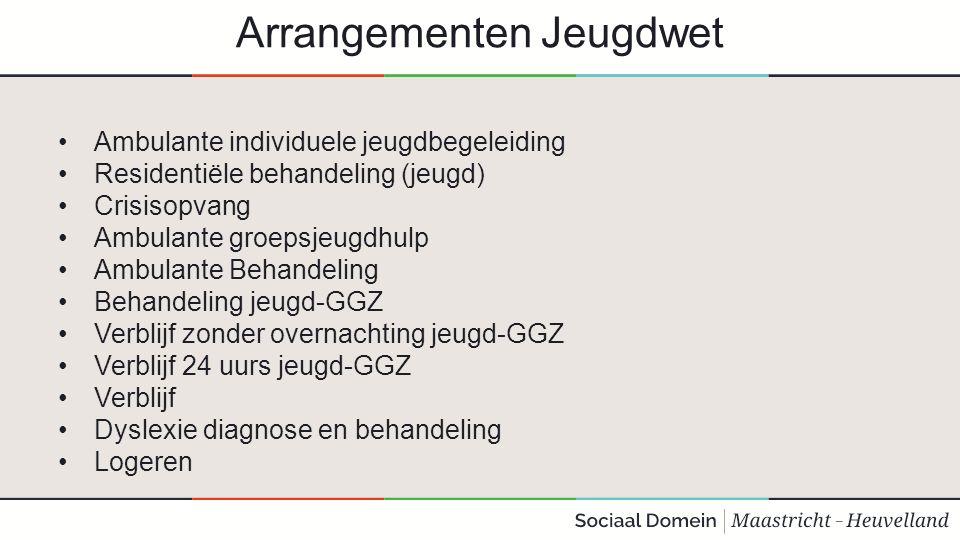 Arrangementen Overig Casemanagement Consultatie Detachering