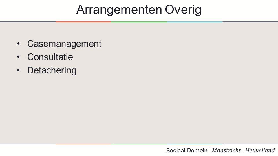 Overzicht budgetten Budgetten -5% -7% -4% -1% 0% -8% -7%