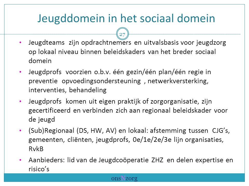 Jeugddomein in het sociaal domein Jeugdteams zijn opdrachtnemers en uitvalsbasis voor jeugdzorg op lokaal niveau binnen beleidskaders van het breder sociaal domein Jeugdprofs voorzien o.b.v.