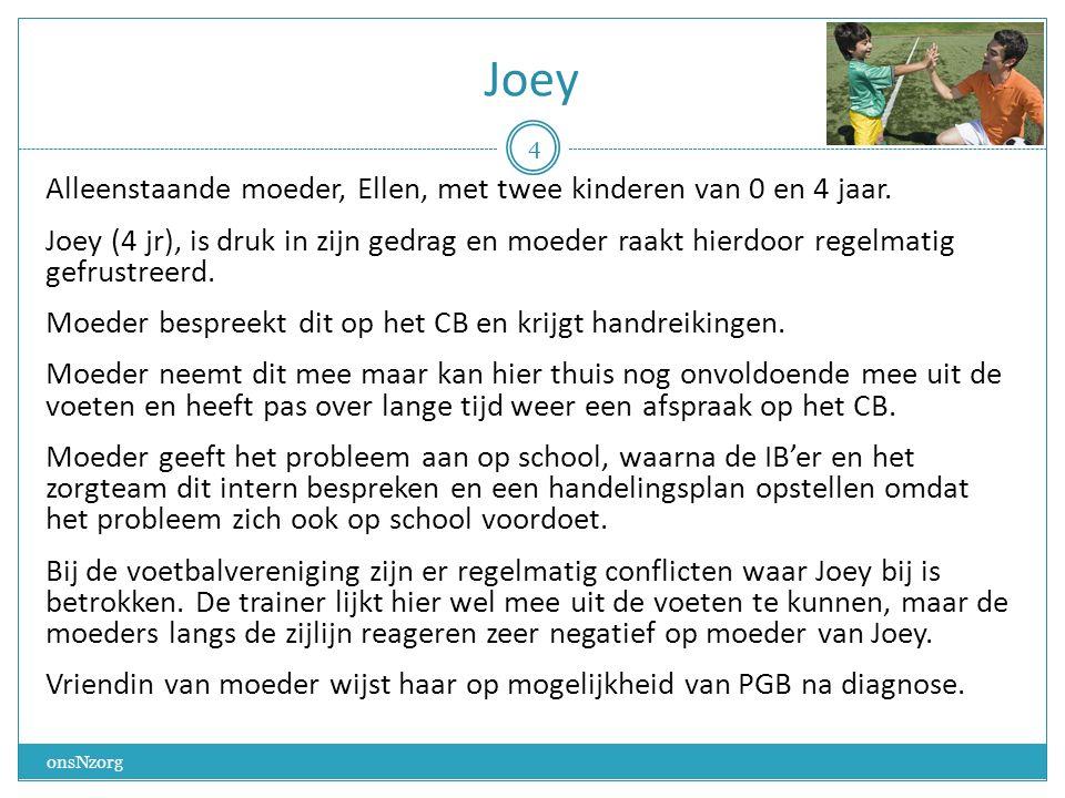 Joey Alleenstaande moeder, Ellen, met twee kinderen van 0 en 4 jaar.