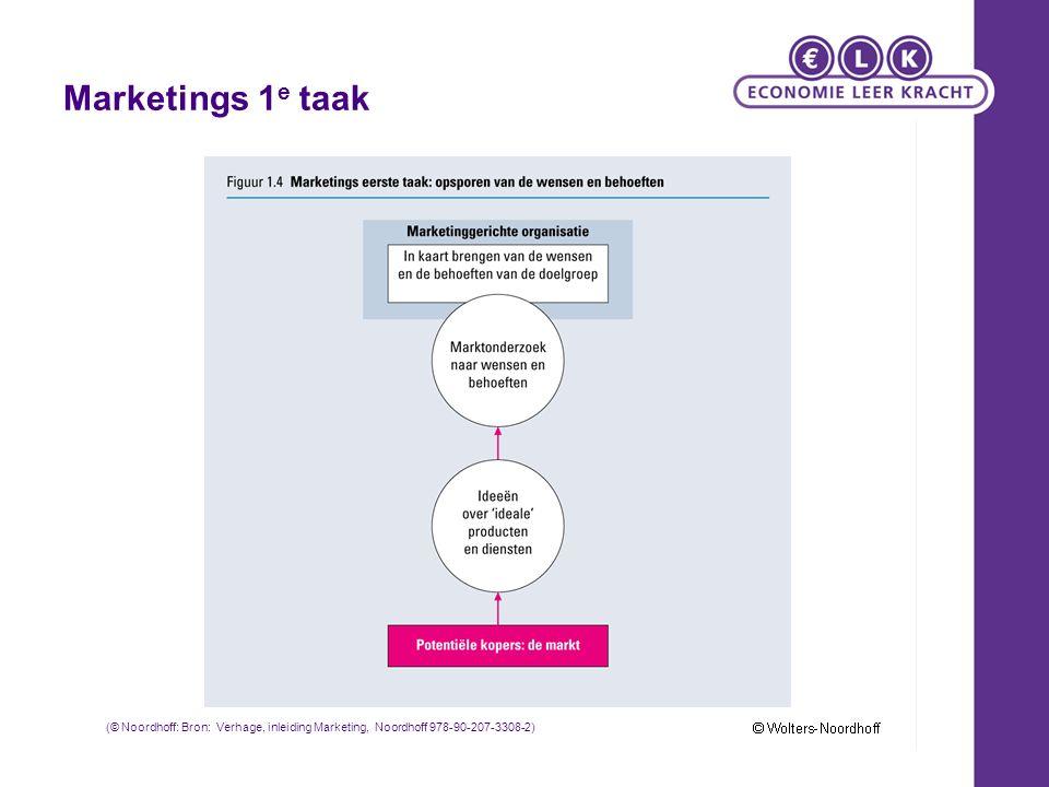 Marketings 1 e taak (© Noordhoff: Bron: Verhage, inleiding Marketing, Noordhoff 978-90-207-3308-2)