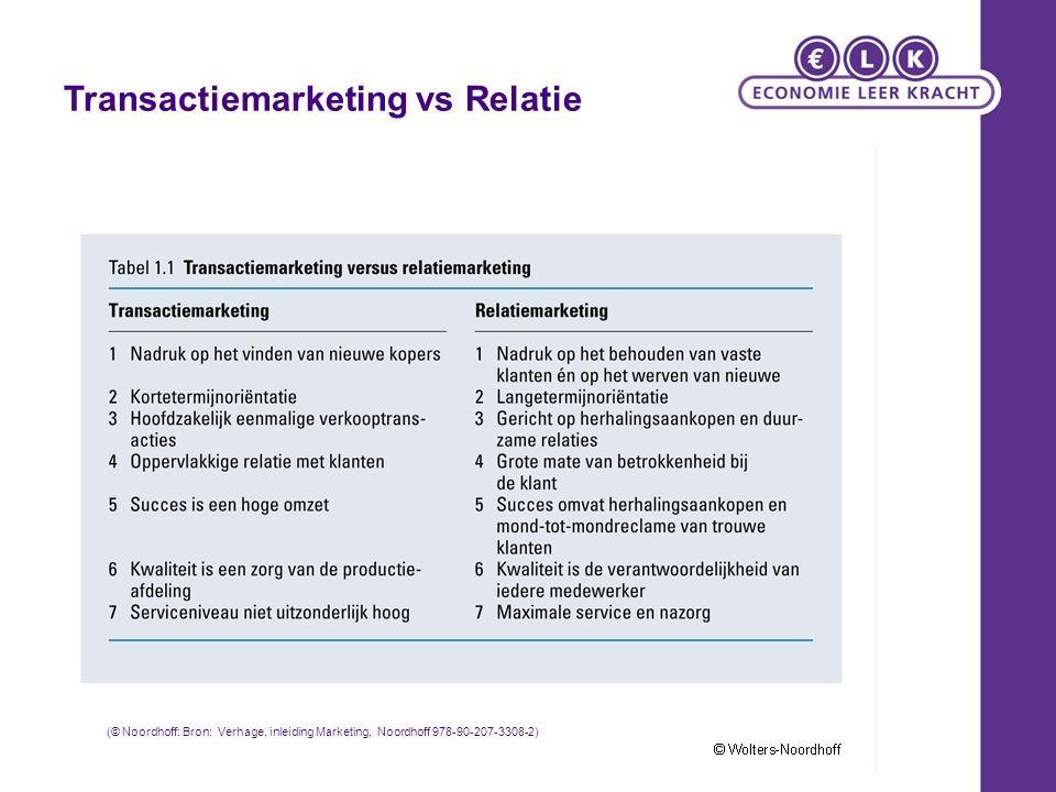 Transactiemarketing vs Relatie (© Noordhoff: Bron: Verhage, inleiding Marketing, Noordhoff 978-90-207-3308-2)