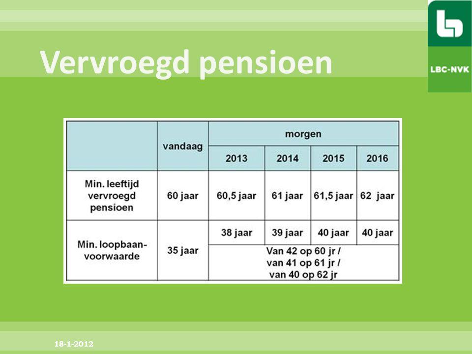 Je pensioen vermindert. Welvaartsvastheid budget wordt met 40% afgebouwd.