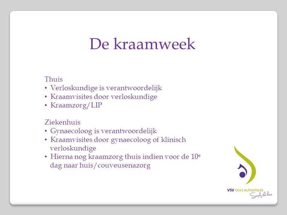 De kraamweek Thuis Verloskundige is verantwoordelijk Kraamvisites door verloskundige Kraamzorg/LIP Ziekenhuis Gynaecoloog is verantwoordelijk Kraamvis