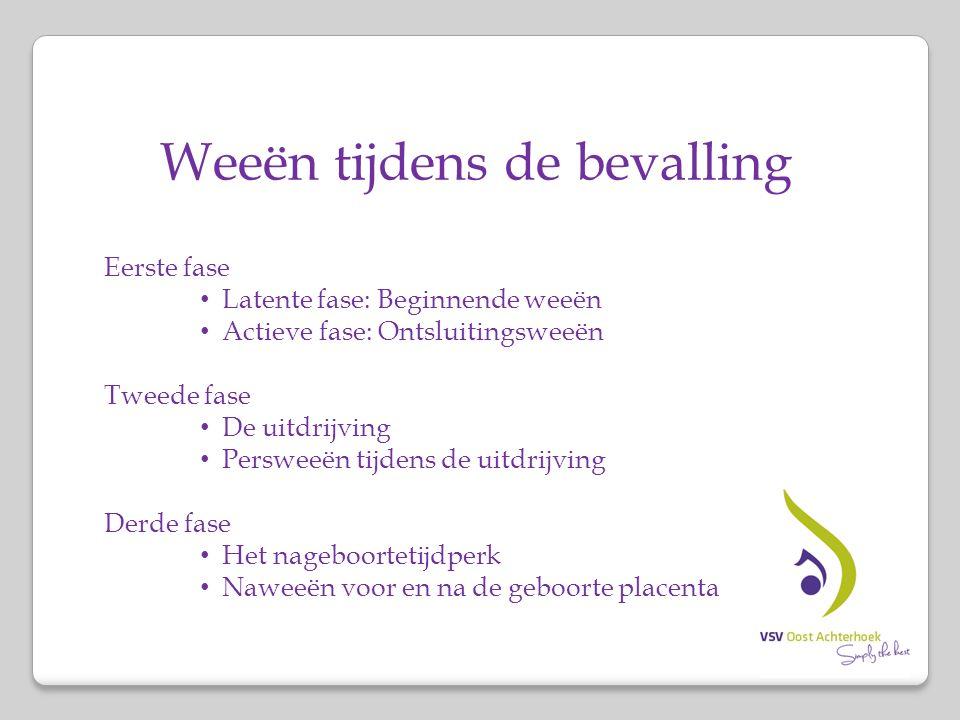 Weeën tijdens de bevalling Eerste fase Latente fase: Beginnende weeën Actieve fase: Ontsluitingsweeën Tweede fase De uitdrijving Persweeën tijdens de