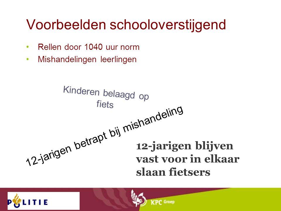 Voorbeelden schooloverstijgend Rellen door 1040 uur norm Mishandelingen leerlingen 12-jarigen betrapt bij mishandeling 12-jarigen blijven vast voor in
