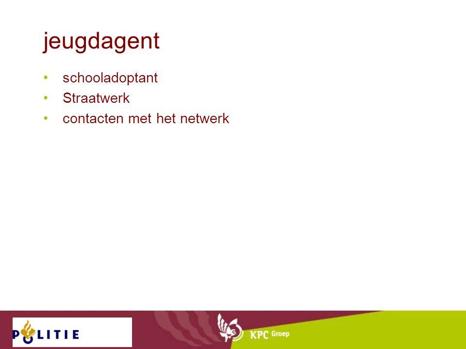 jeugdagent schooladoptant Straatwerk contacten met het netwerk