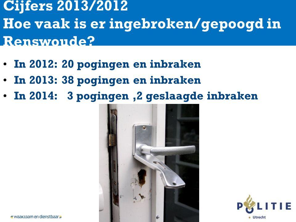 Cijfers 2013/2012 Hoe vaak is er ingebroken/gepoogd in Renswoude.