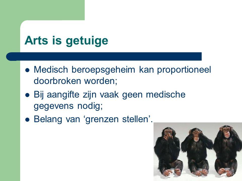 Arts is getuige Medisch beroepsgeheim kan proportioneel doorbroken worden; Bij aangifte zijn vaak geen medische gegevens nodig; Belang van 'grenzen stellen'.