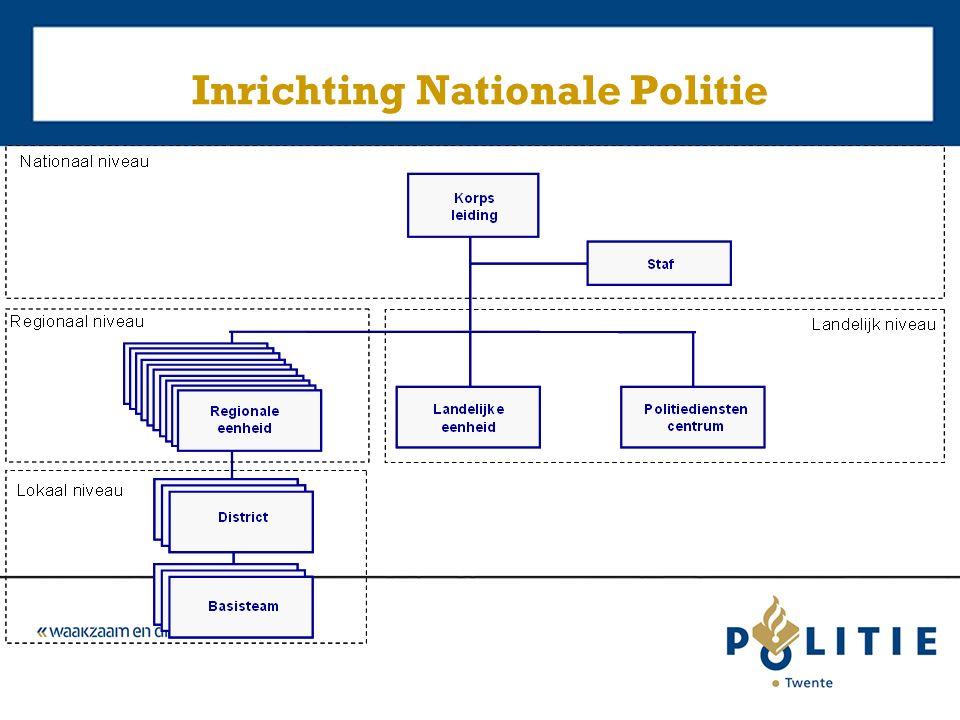 Inrichting Nationale Politie