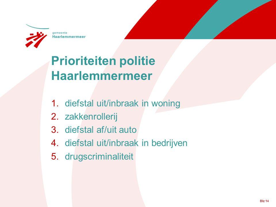 Prioriteiten politie Haarlemmermeer 1.diefstal uit/inbraak in woning 2.zakkenrollerij 3.diefstal af/uit auto 4.diefstal uit/inbraak in bedrijven 5.drugscriminaliteit Blz 14