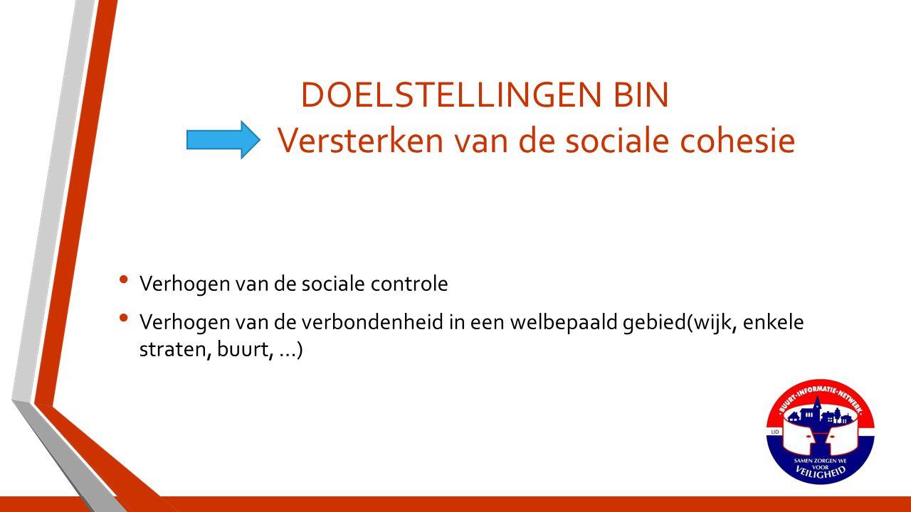 DOELSTELLINGEN BIN Versterken van de sociale cohesie Verhogen van de sociale controle Verhogen van de verbondenheid in een welbepaald gebied(wijk, enkele straten, buurt, …)