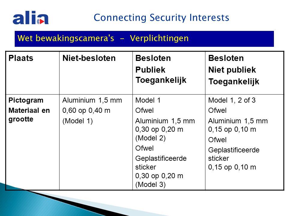 Connecting Security Interests Wet bewakingscamera s - Verplichtingen PlaatsNiet-beslotenBesloten Publiek Toegankelijk Besloten Niet publiek Toegankelijk Pictogram Materiaal en grootte Aluminium 1,5 mm 0,60 op 0,40 m (Model 1) Model 1 Ofwel Aluminium 1,5 mm 0,30 op 0,20 m (Model 2) Ofwel Geplastificeerde sticker 0,30 op 0,20 m (Model 3) Model 1, 2 of 3 Ofwel Aluminium 1,5 mm 0,15 op 0,10 m Ofwel Geplastificeerde sticker 0,15 op 0,10 m