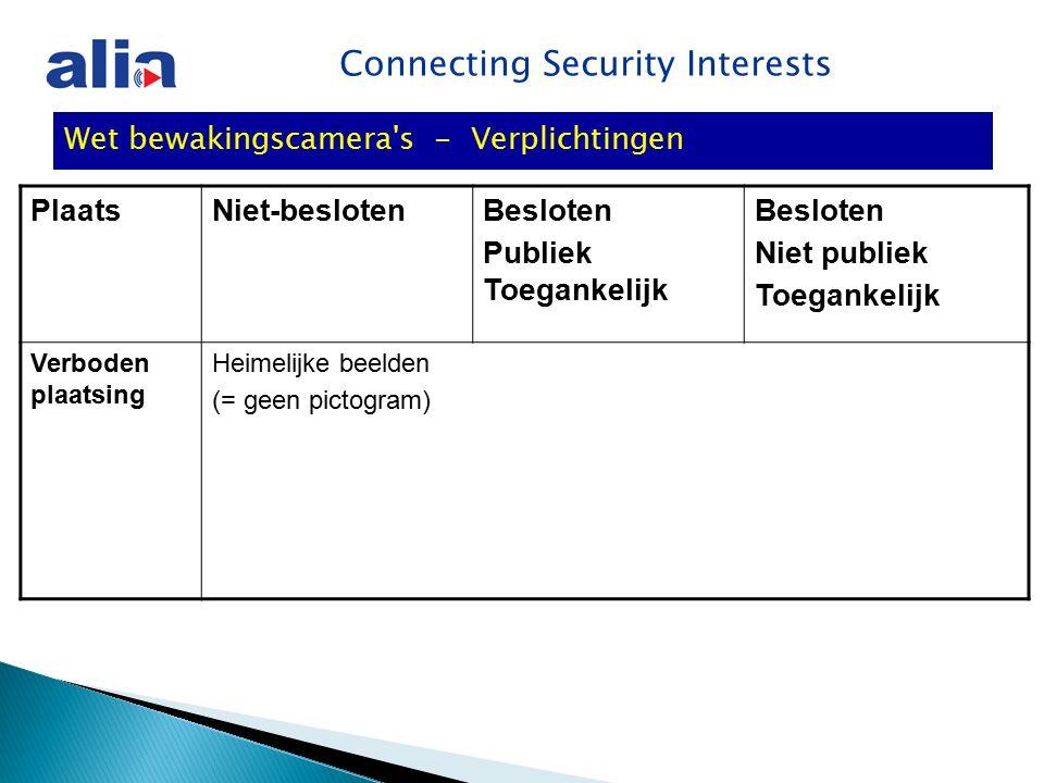 Connecting Security Interests Wet bewakingscamera s - Verplichtingen PlaatsNiet-beslotenBesloten Publiek Toegankelijk Besloten Niet publiek Toegankelijk Verboden plaatsing Heimelijke beelden (= geen pictogram)