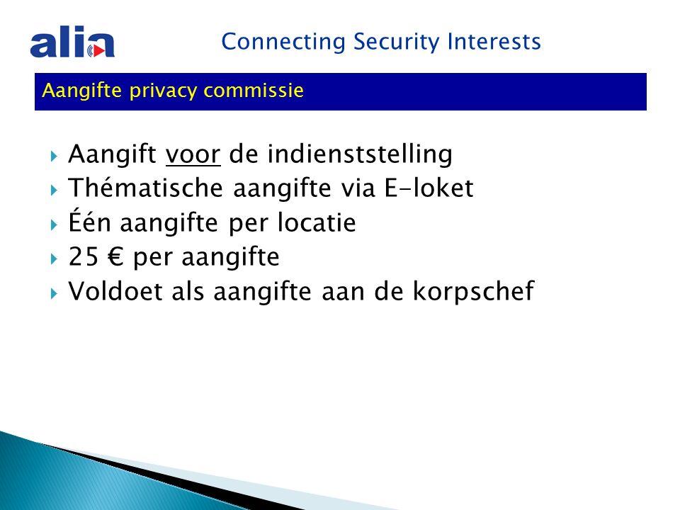 Connecting Security Interests Aangifte privacy commissie  Aangift voor de indienststelling  Thématische aangifte via E-loket  Één aangifte per locatie  25 € per aangifte  Voldoet als aangifte aan de korpschef