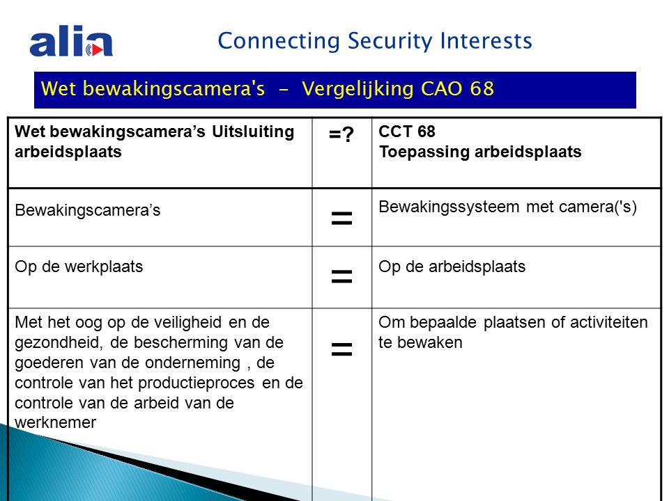 Connecting Security Interests Wet bewakingscamera s - Vergelijking CAO 68 Wet bewakingscamera's Uitsluiting arbeidsplaats =.